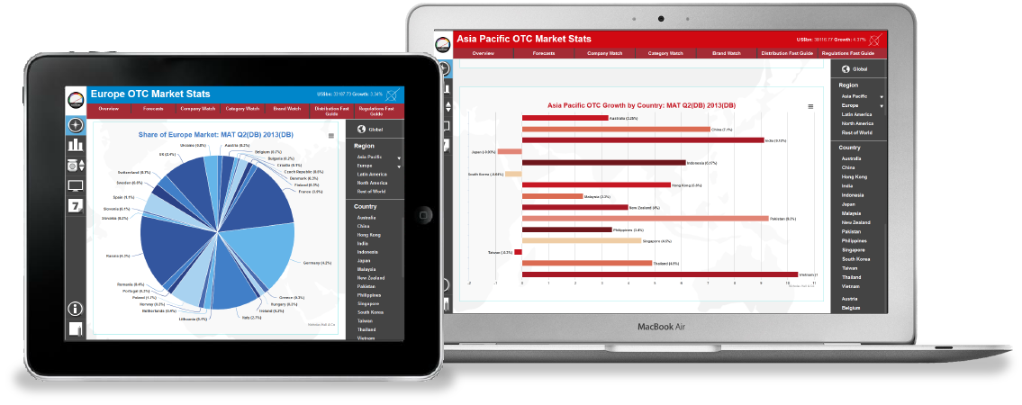 OTC DASHBOARD on tablet and laptop devices